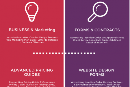 Graphic Design Resources for Freelancers  Infographic