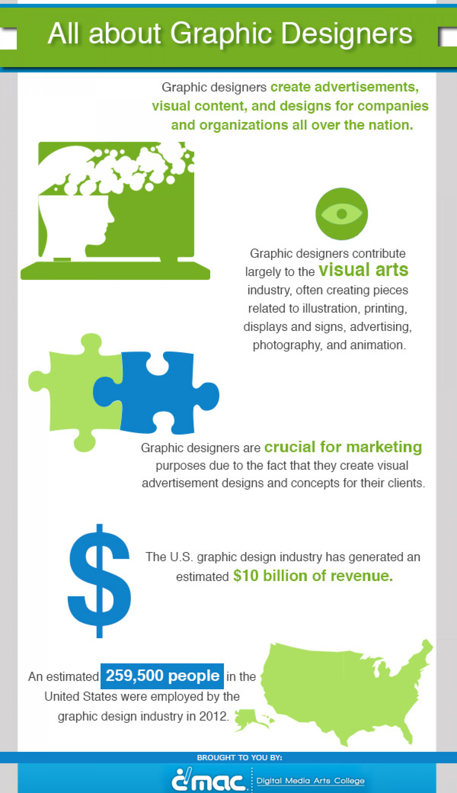 All About Graphic Designers Infographic
