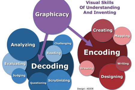 Graphicacy: Deciphering The Code Infographic