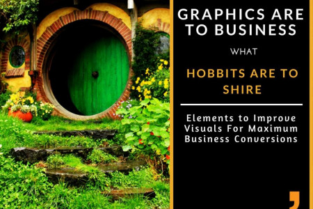 Graphics Are To Business What Hobbits Are To Shire Infographic