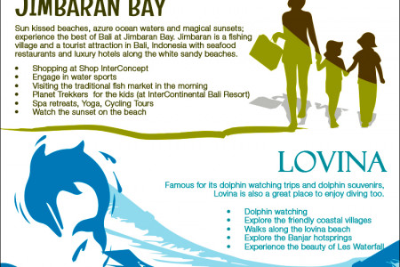 Great Family Destinations in Bali Infographic