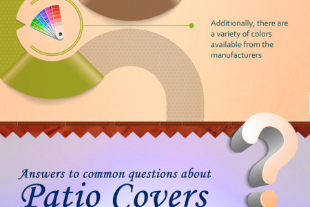 Great Ideas for Great Patios Infographic