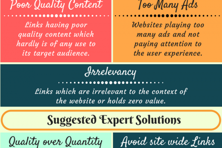 Great In depth Analysis of Google Algorithm Update FRED Infographic