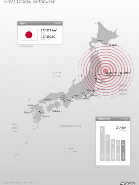 Great Tohoku earthquake | Sendai | Japan Infographic