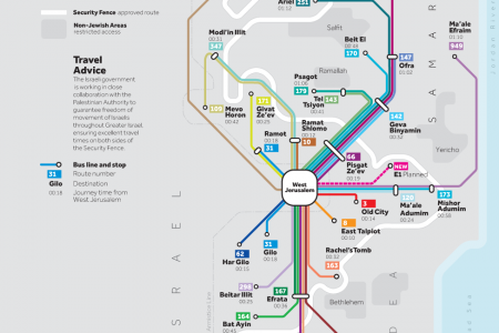 Greater Israel Bus Connections Infographic