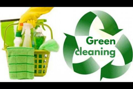 Green Cleaning and its Importance Infographic