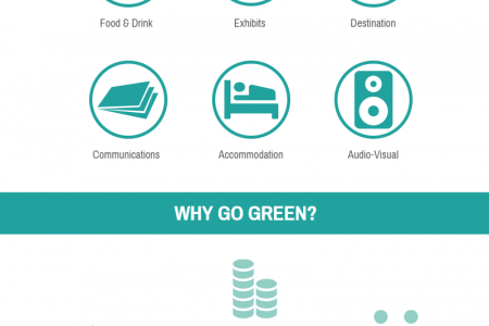 Green Event Guide Infographic