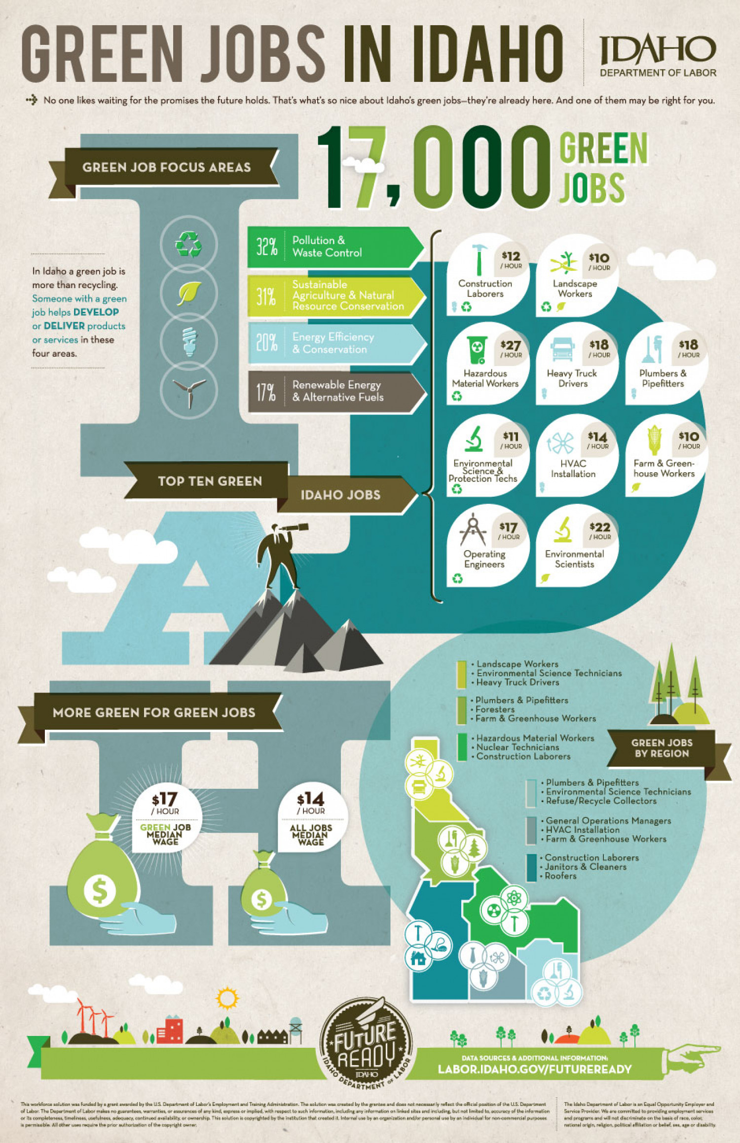 Green Jobs in Idaho  Infographic