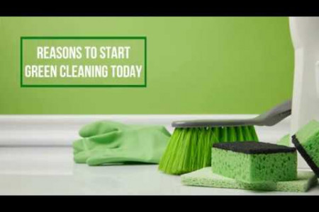 Green Key — Why Is It Important To Clean Green? Infographic