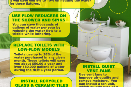 Green Remodeling Ideas for your home Infographic