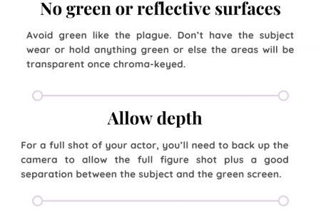 Green Screen Background Infographic