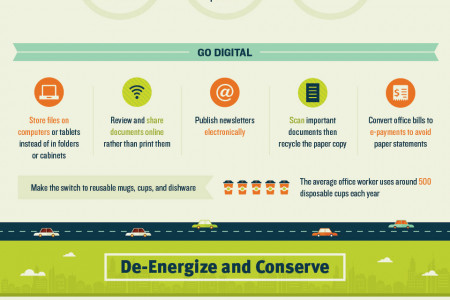 GreenHab the Office Infographic