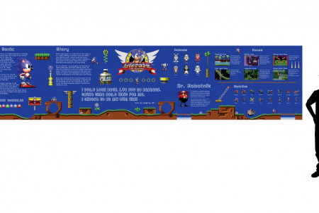 Greenhill zone size Infographic