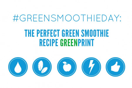 #GreenSmoothieDay: Recipe Blueprint for the Perfect Green Smoothie Infographic
