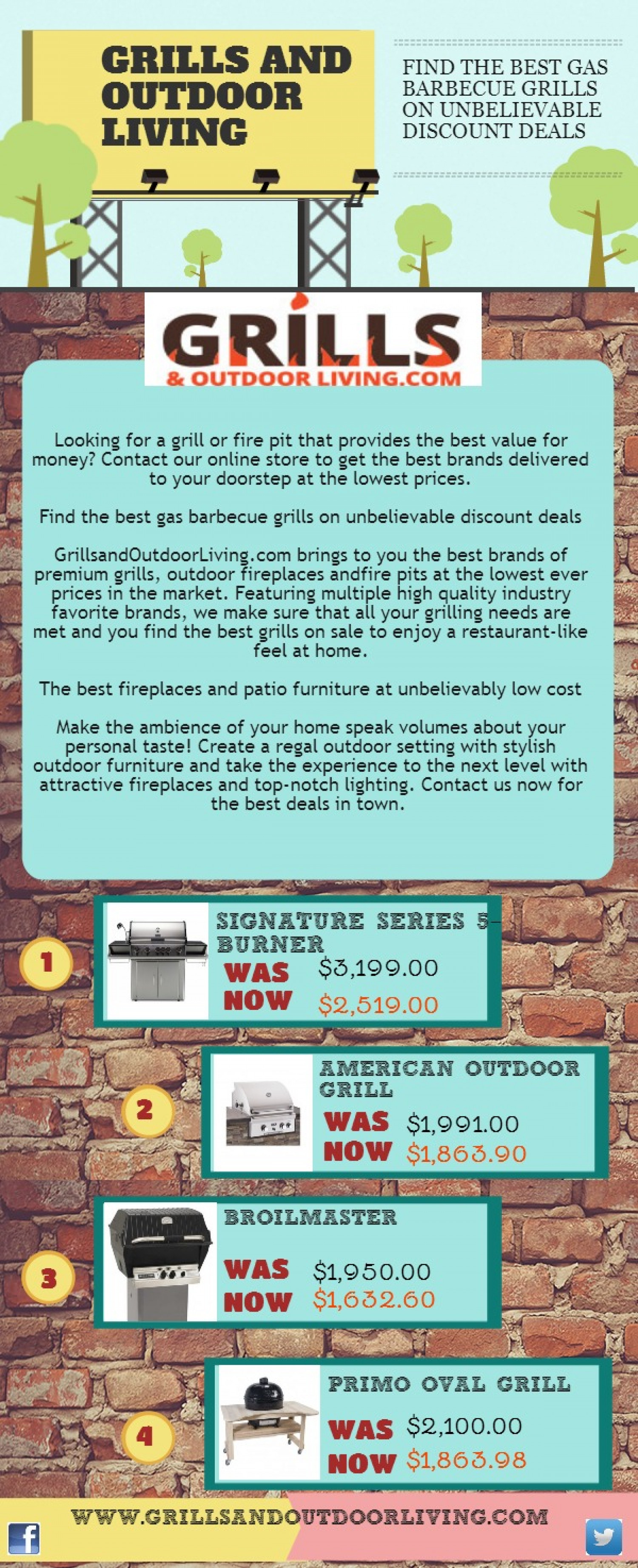 Grills And Outdoor Living Infographic