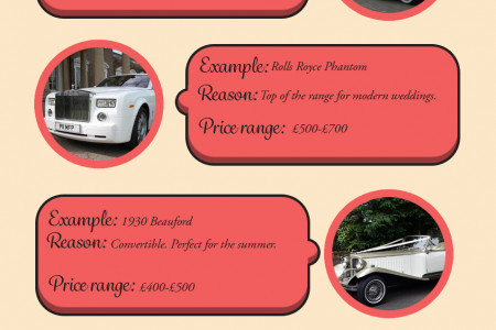 Groom's Guide To Hiring A Wedding Car Infographic