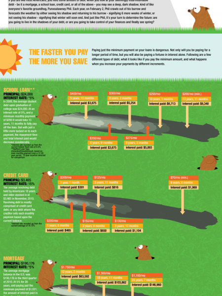 Groundhog Debt: How to Decrease Your Debt Shadow Infographic
