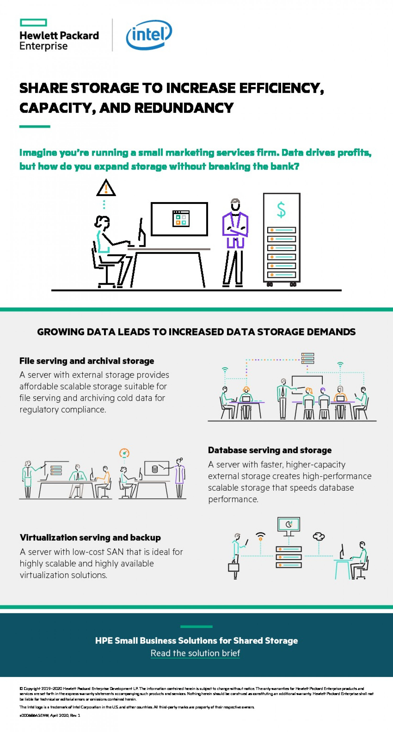Grow Data Leads to Increase Data Storage Demands Infographic
