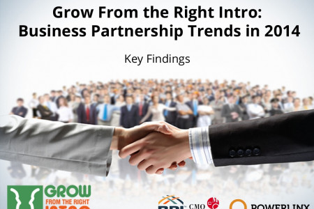 Grow from the Right Intro: The State of Strategic Partnerships in 2014 Grow from the Right Intro: The State of Strategic Partnerships in 2014 Infographic