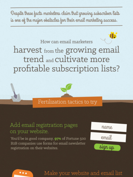 Planting the Seeds to Grow Your Email Subscriber List Infographic
