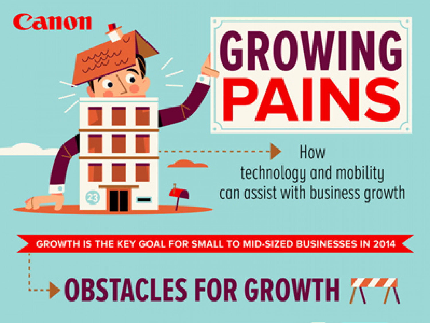 Growing Pains Infographic
