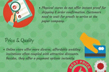 Growing Trends of Buying Wedding Invitations Online Infographic