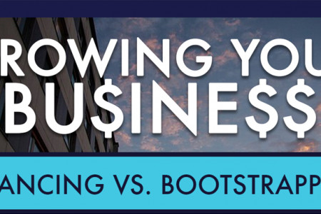 Growing Your Business: Financing Vs. Bootstrapping Infographic