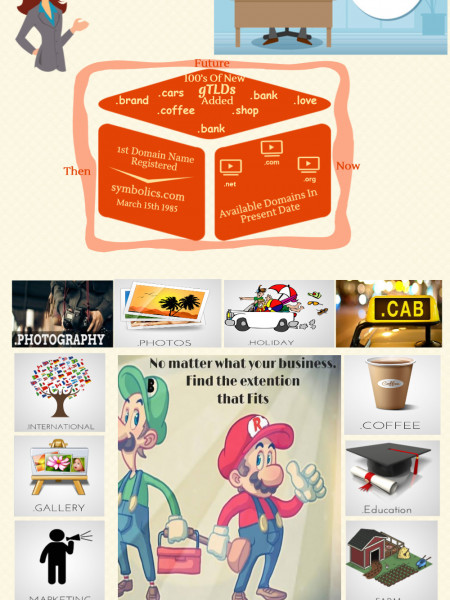 gTLDs: A New Epoch Of Domain Infographic