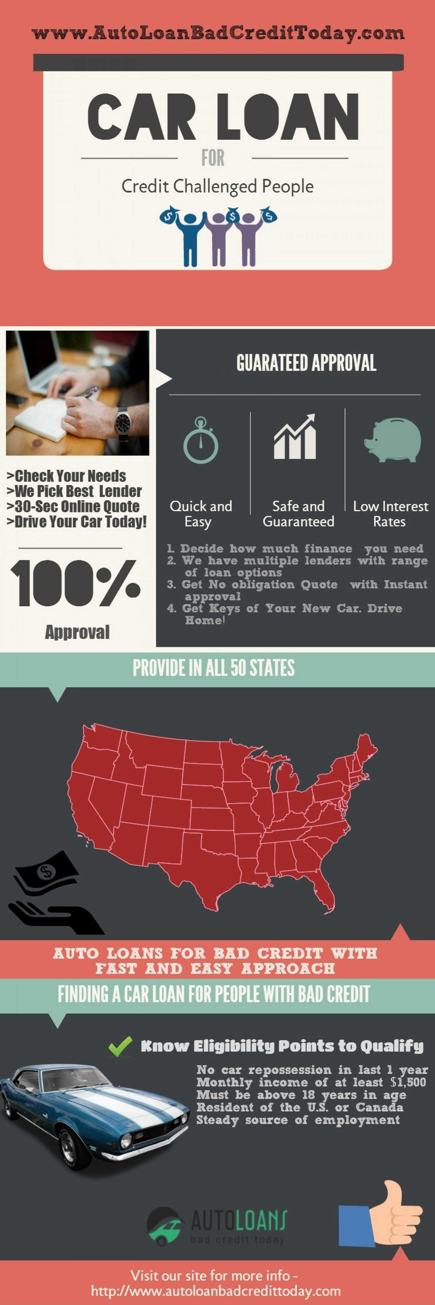 Guaranteed Approval Car Loans for Credit Challenged People Infographic