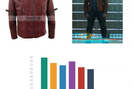 Guardians Of The Galaxy Star-Lord Jacket Infographic