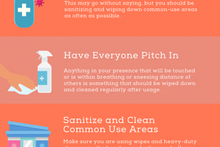 Guide for Disinfecting Shared Office Space Infographic