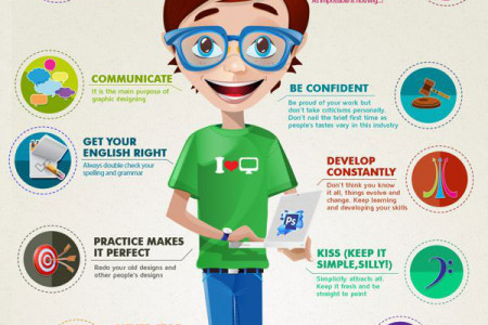 Guide to a Successful Designer Infographic