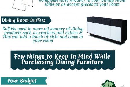 Guide to Buy Dining Room Furniture Infographic