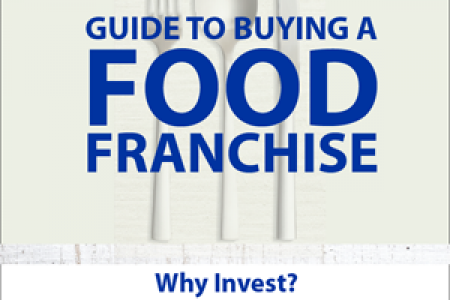 Guide to Buying a Food Franchise Infographic