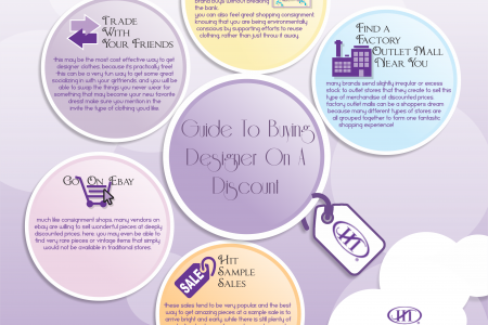 Guide To Buying Designer On A Discount Infographic