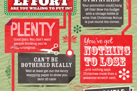 Guide to Buying Secret Santa Presents Infographic