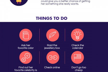 Guide to Buying Women's Jewellery Infographic