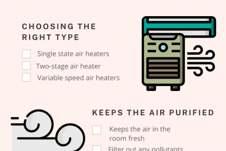 Guide To Choose The Best Heating And Cooling System Infographic