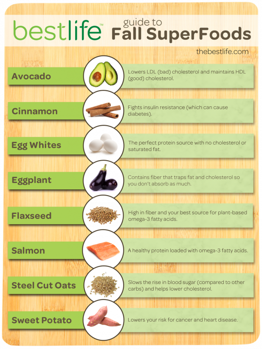 Guide to Fall Superfoods