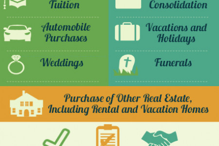 Guide to Home Equity Loans  Infographic