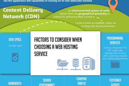 Guide to Hosting in 2014 Infographic