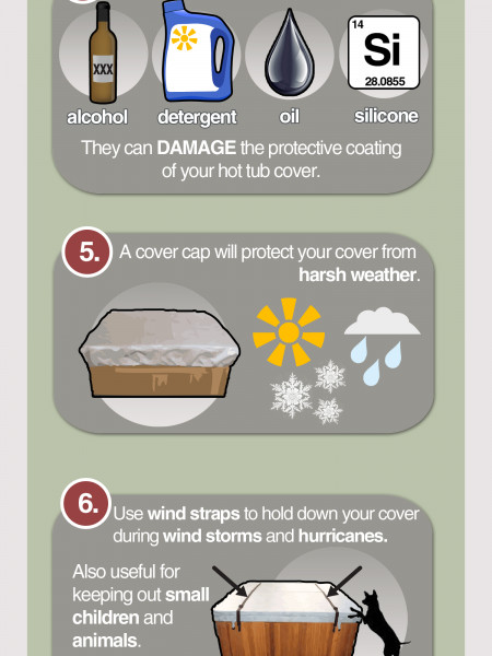 Guide To Hot Tub Cover Care Infographic