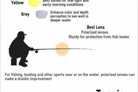Guide to lens colors for sports sunglasses Infographic