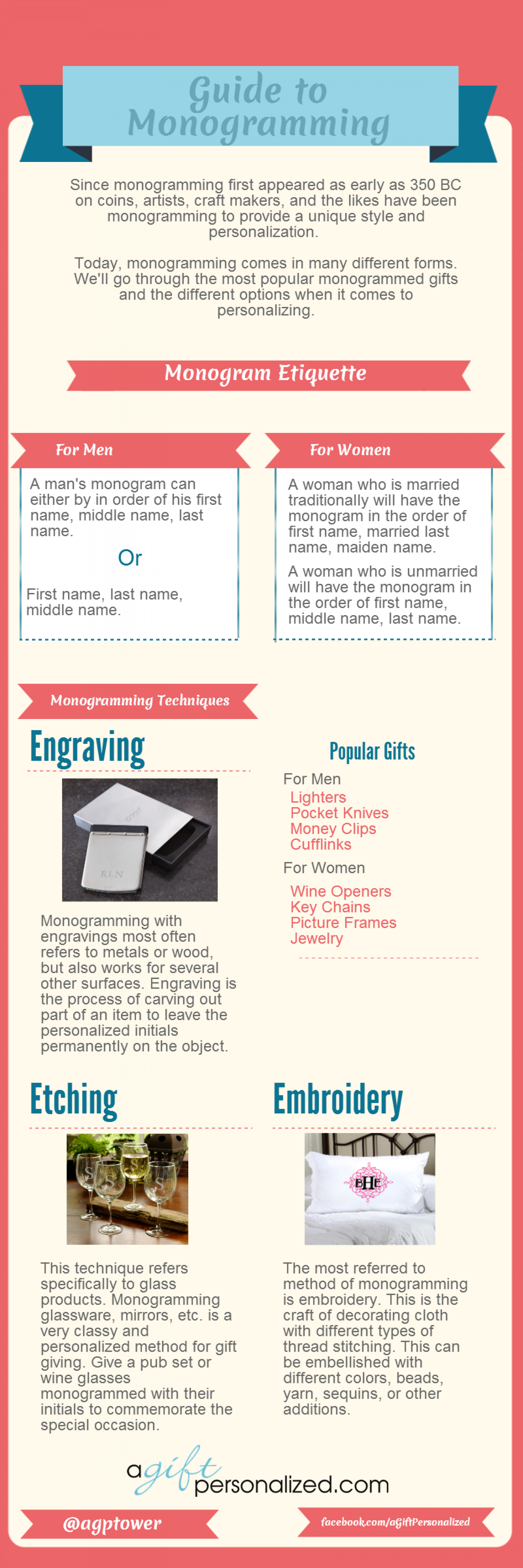Guide to Monogramming Infographic