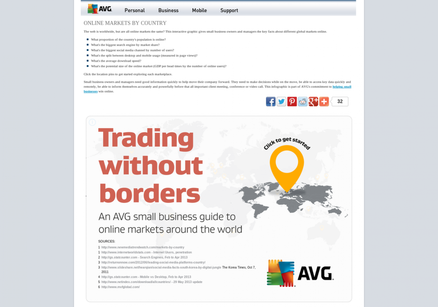 Guide to Online Markets Infographic