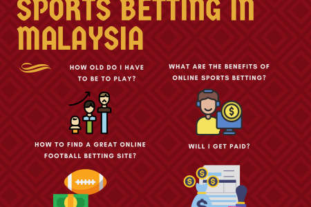 Guide to Online Sports Betting in Malaysia Infographic