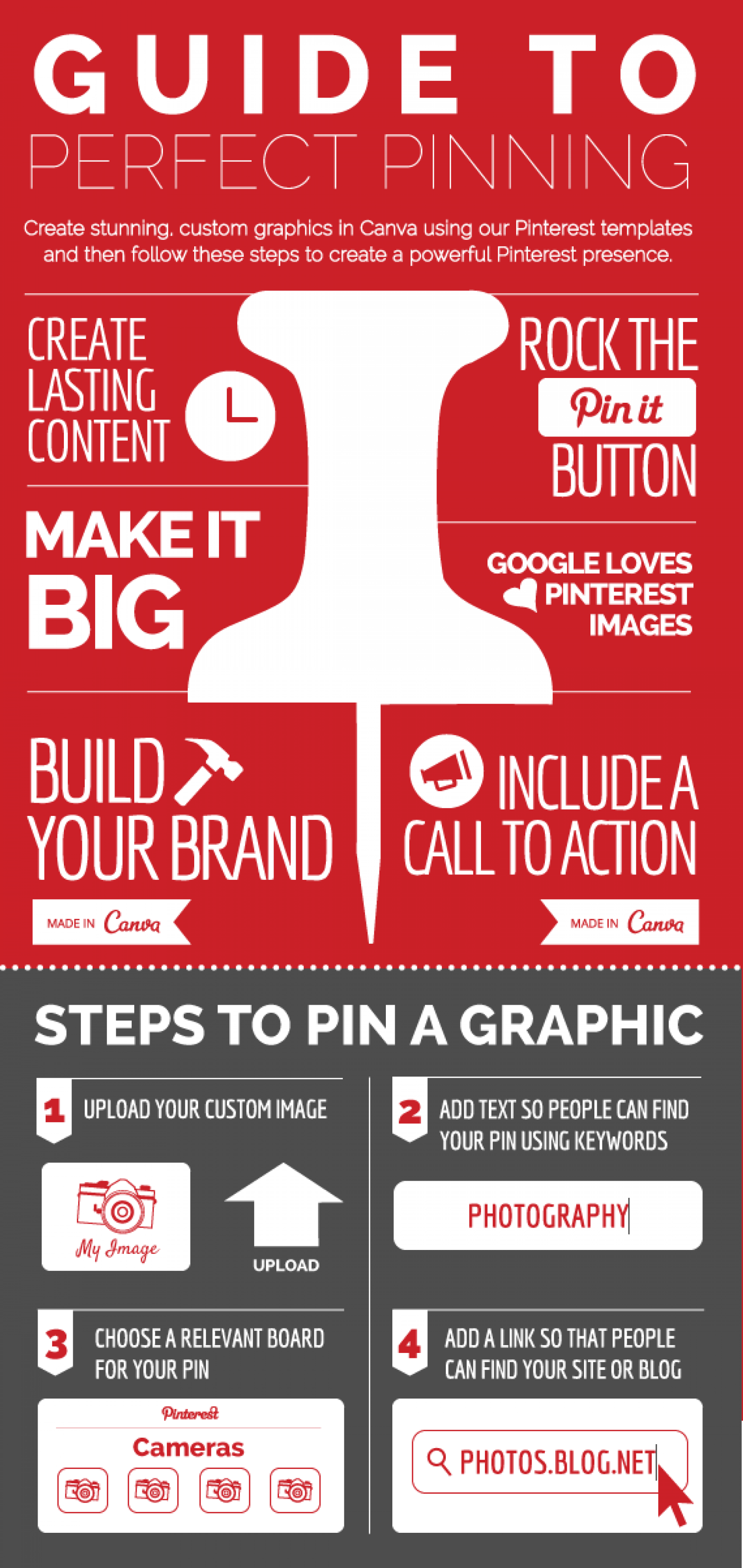 Guide to Perfect Pinning Infographic