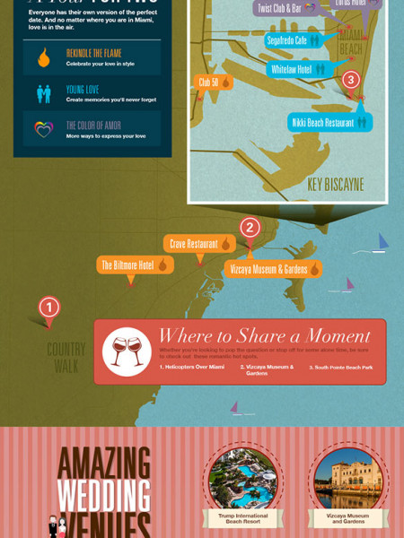 Guide to Romance in Miami Infographic