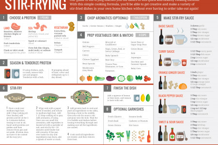 Guide to Stir-Frying Infographic