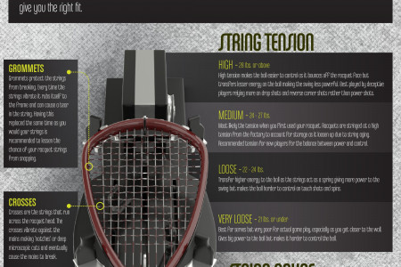 Guide to your Squash Racquet Strings-A complete infographic Infographic